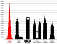 Tallest_buildings